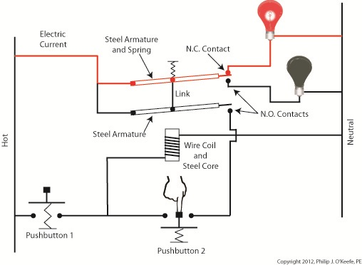 Industrial Control Basics Unlatching the Latching Circuit
