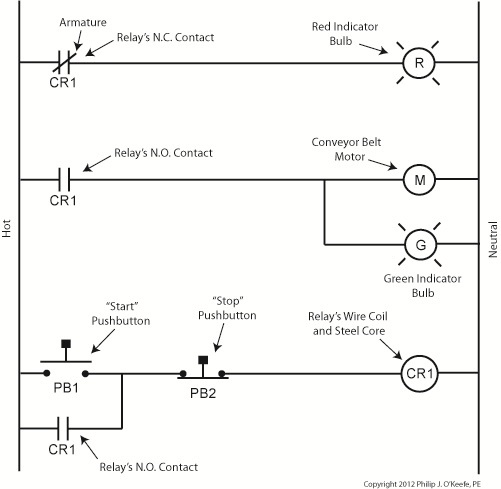 industrial control basics electric motor control engineering motor control ladder diagram