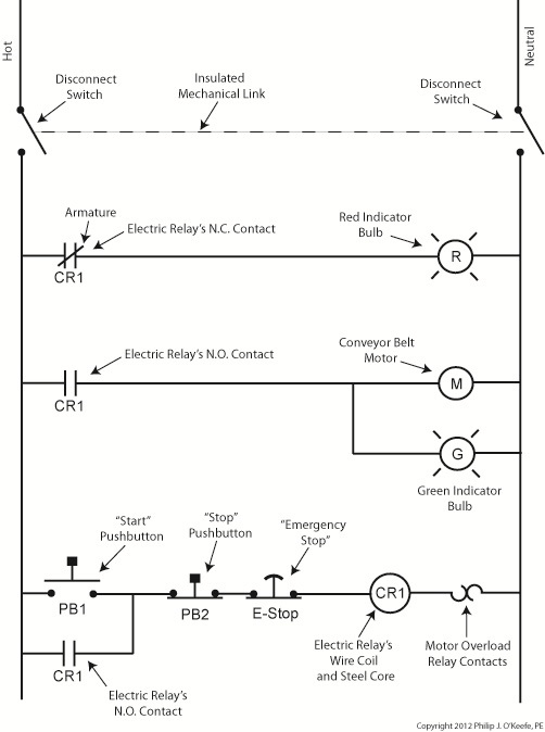 Control System Ladder Diagram