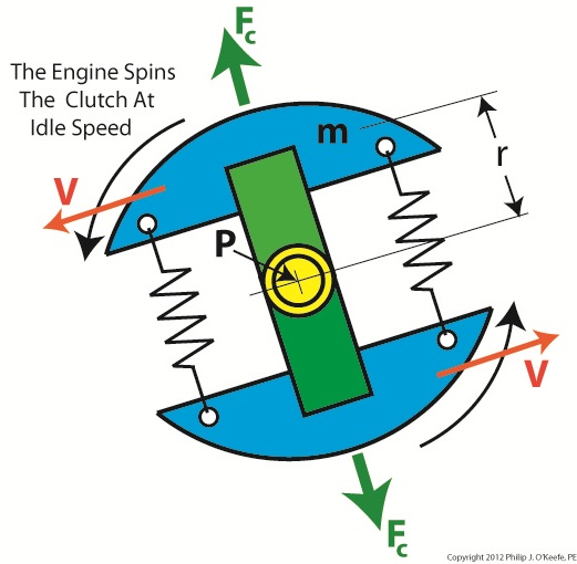 centrifugal clutch mechanism