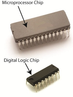 Digital Chips