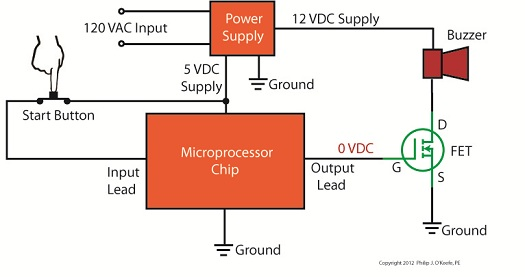 microprocessor control using a MOSFET