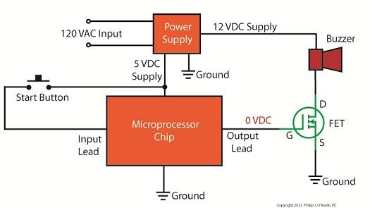 microprocessor control