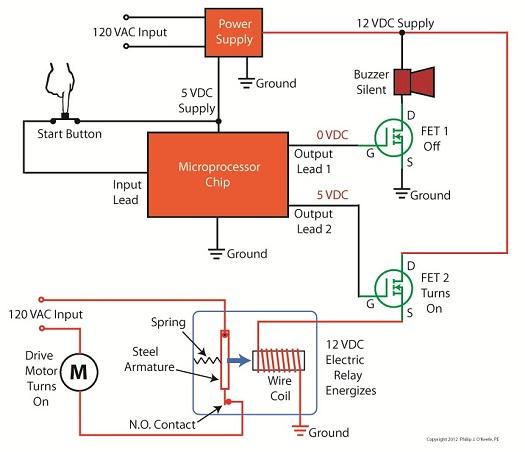 MOSFET Engineering Expert Witness Blog