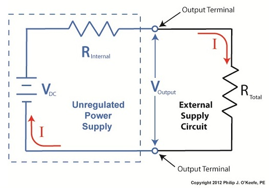 unregulated power supply circuit