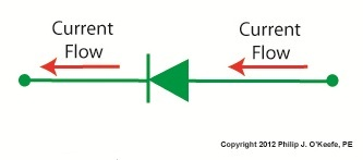 diode one way current flow