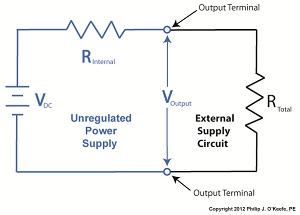 Unregulated Power Supply