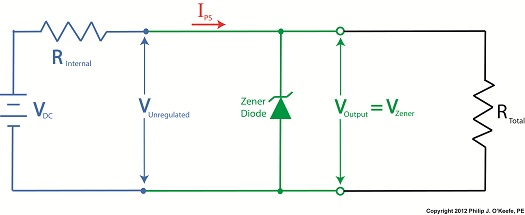 zener diode with no limiting resistor