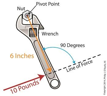 Hand tool expert witness