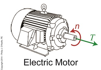 Painless Tbi Wiring Harness Diagram on electric motor starter wiring diagram