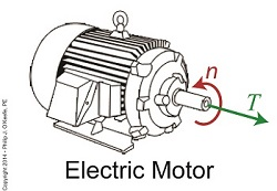 Electric motor torque equation