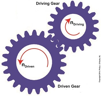 Gear engineering expert