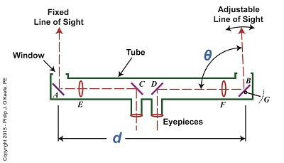 engineering expert witness optical rangefinder