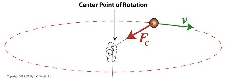 Mechanical engineering expert witness centripetal acceleration