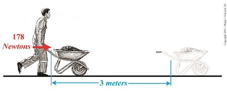 de Coriolis' formula for work