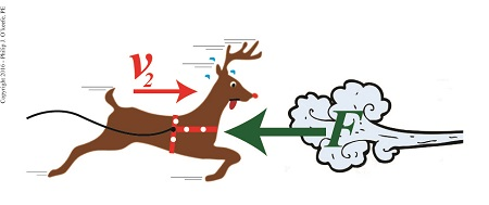 Rudolph Struggles Against a Fierce Wind