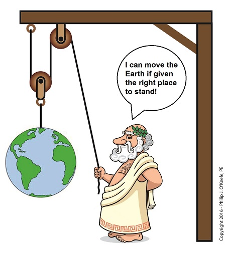 Archimedes and the Compound Pulley