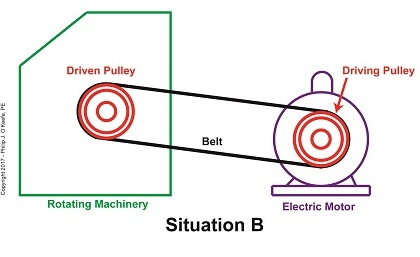 A Driven Pulley's Smaller Diameter Determines a Faster Speed