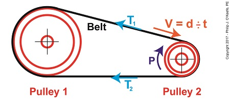 The Mechanical Power Formula in Pulley and Belt Assemblies
