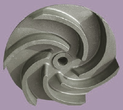 Centrifugal Pump Impeller Action
