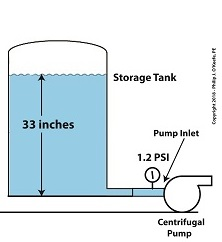 Reducing Cavitation by Raising Tank Elevation--Before