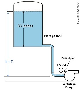 Example of Reducing Cavitation by Tank Elevation--After